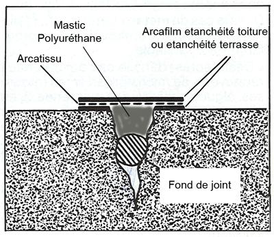 bande de renfort pour r sine d 39 tanch it arcatissu arcane industries. Black Bedroom Furniture Sets. Home Design Ideas